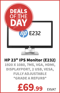 HP 23 inch IPS Monitor