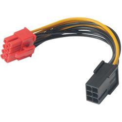 Power / Fans / PCIe